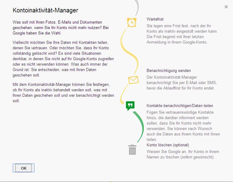 Googles digitale Nachlassverwaltung